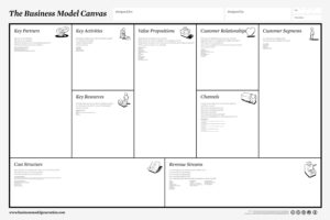 EmprendeRed - Business Model Canvas - Sandra Navarro