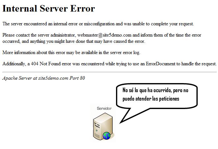 Error 500 – Internal Server Error