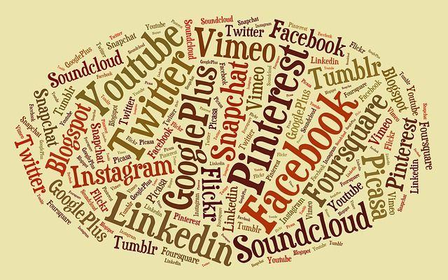 La importancia del social media en las empresas
