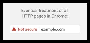 certificado ssl nueva version google 56