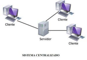 funcionamiento bitcoin sistema centralizado