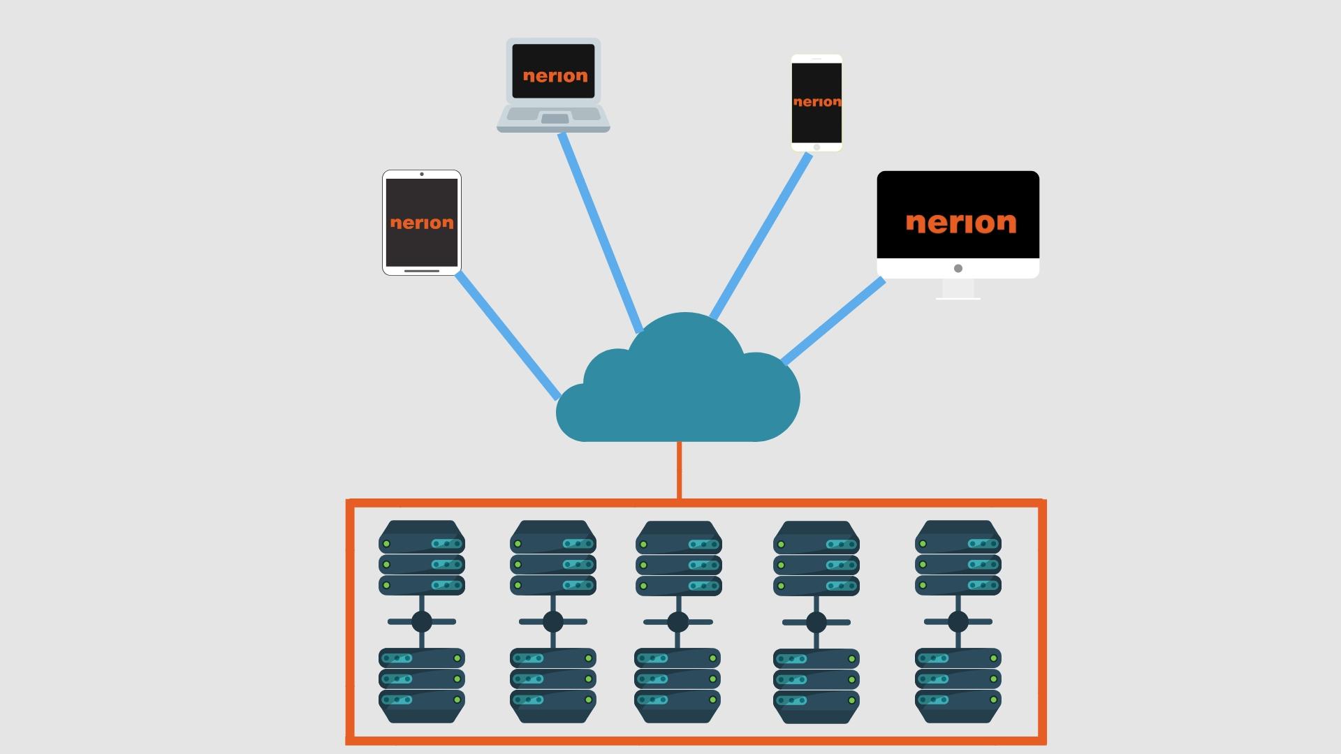 cómo funciona un cloud
